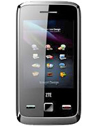 ZTE F951